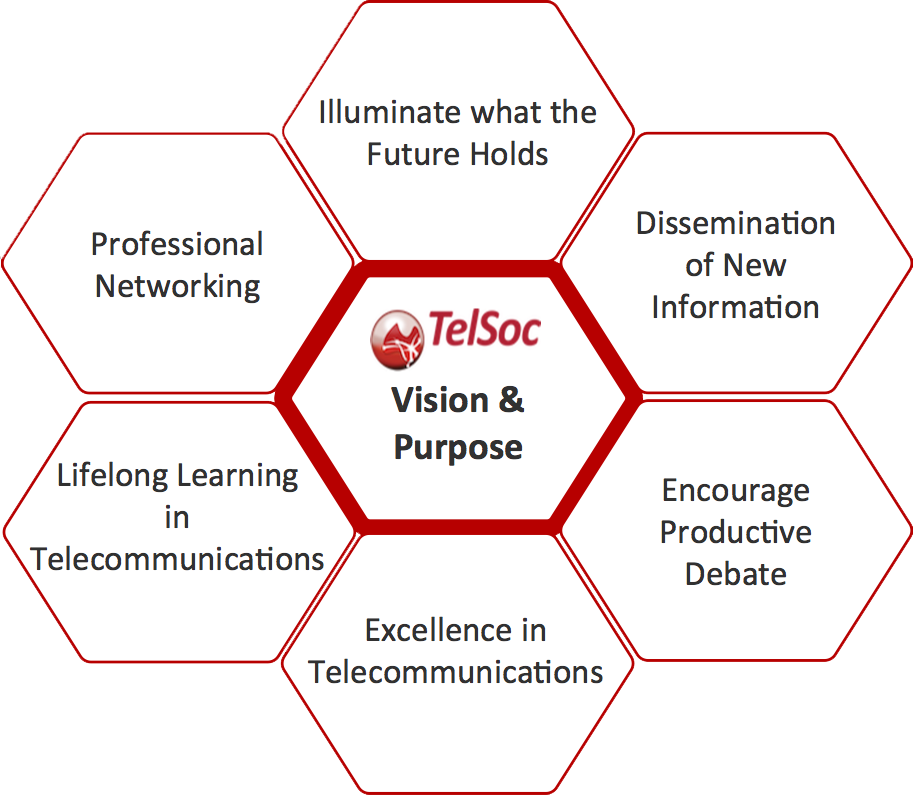 telsoc_vision_purpose.png