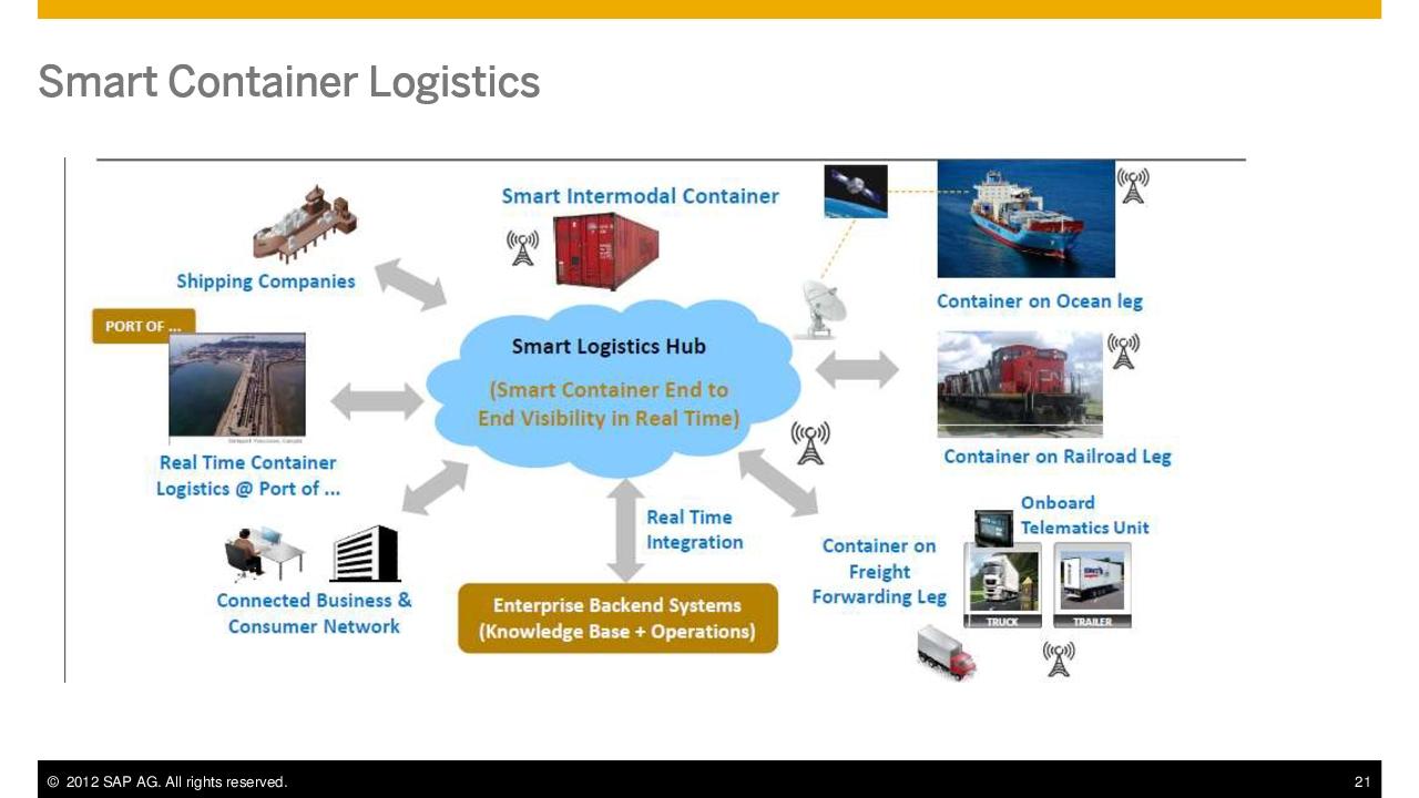 Enterprise Mobile Solutions Telsoc