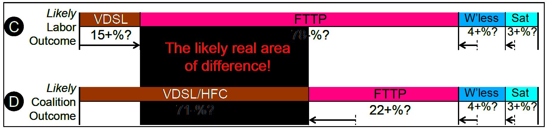 Figure 2. A pragmatic comparison