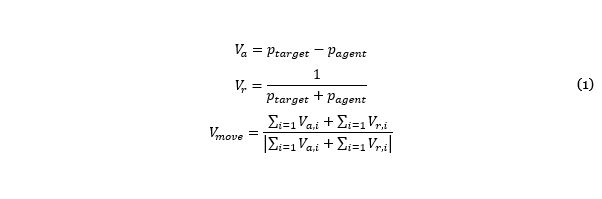 Equation 1. Force Vector calculation and sum