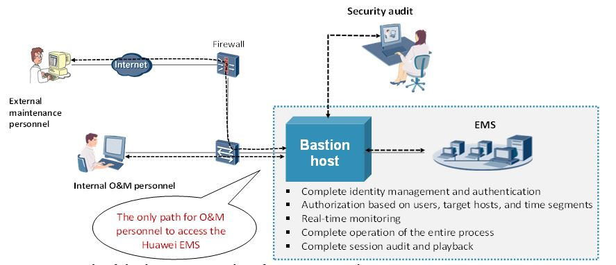 Figure 25. Example of third-party Bastion host for Huawei EMS logs