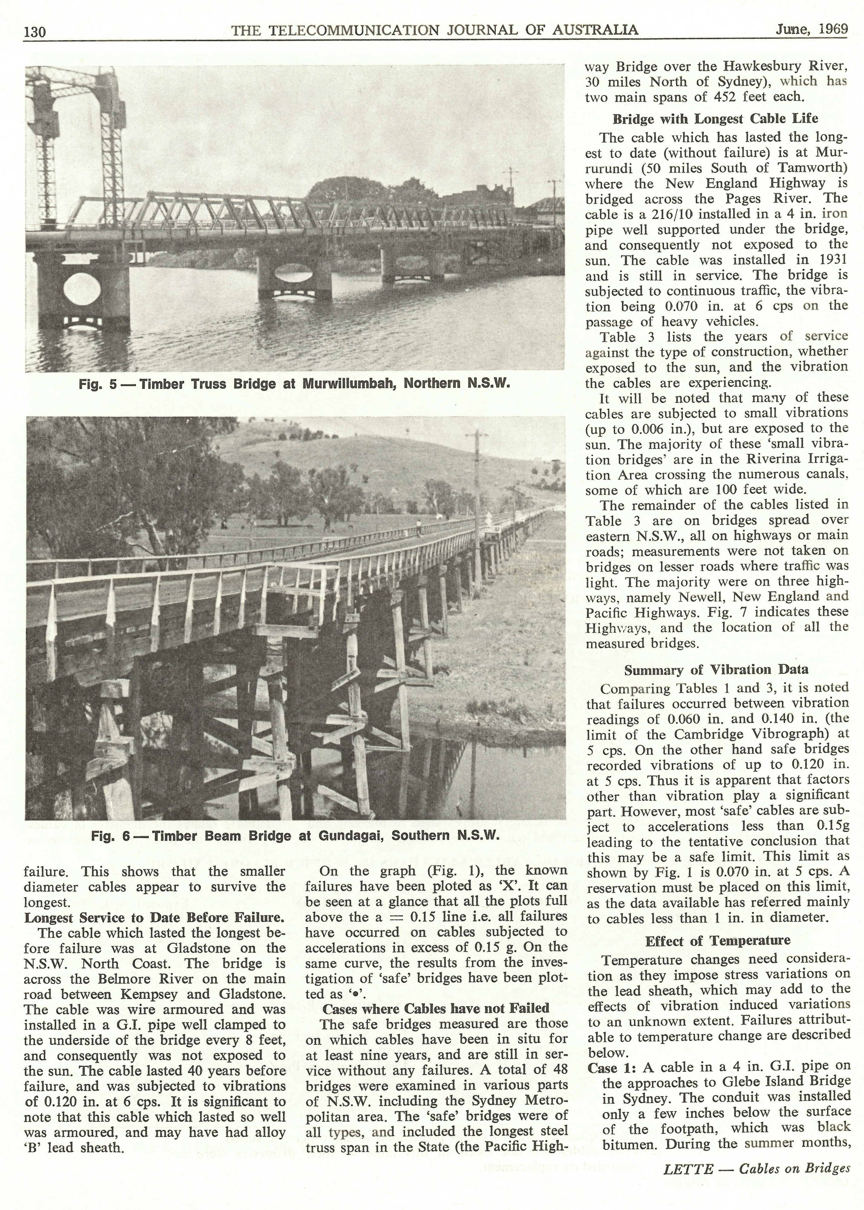 Lead Sheathed Cables on Bridges, Page 130
