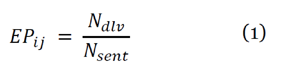 Equation to compute trust EPij = Ndiv/Nsent
