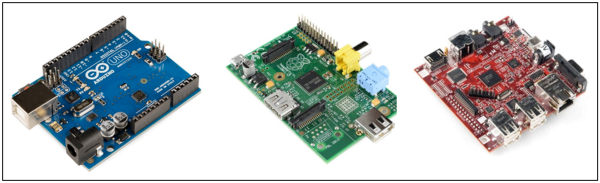Figure 3 – Computer and controller micro-­boards