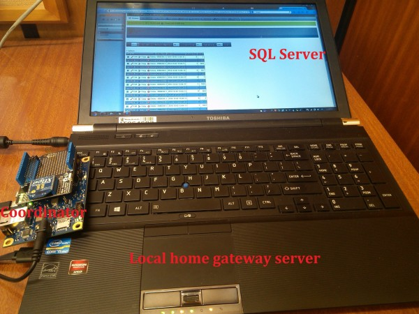 Figure 8. Local home gateway server