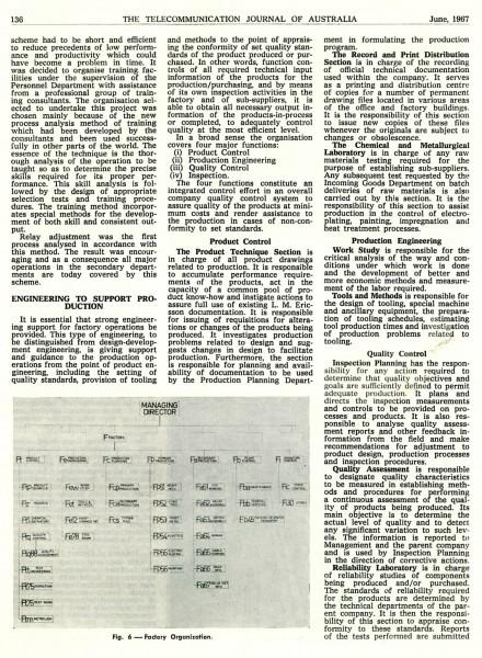 TJA June 1967 p136