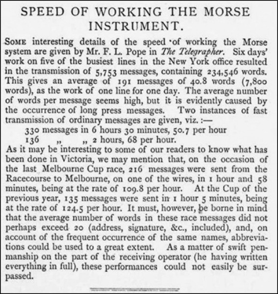 Figure 3 – Speed of Working the Morse Instrument