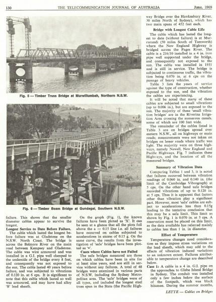 Lead Sheathed Cables on Bridges, Page 130