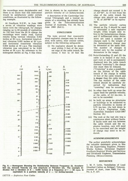 Explosives Near Cables, Page 235