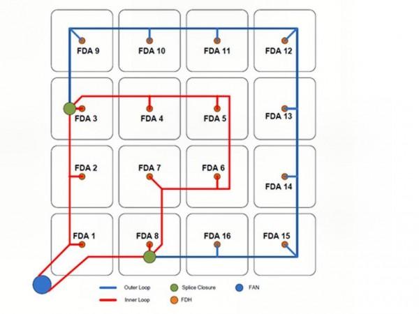 (a) Schematic diagram of Fibre Service Area Module