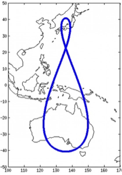 Figure 1: Ground track of QZS-1 orbit.